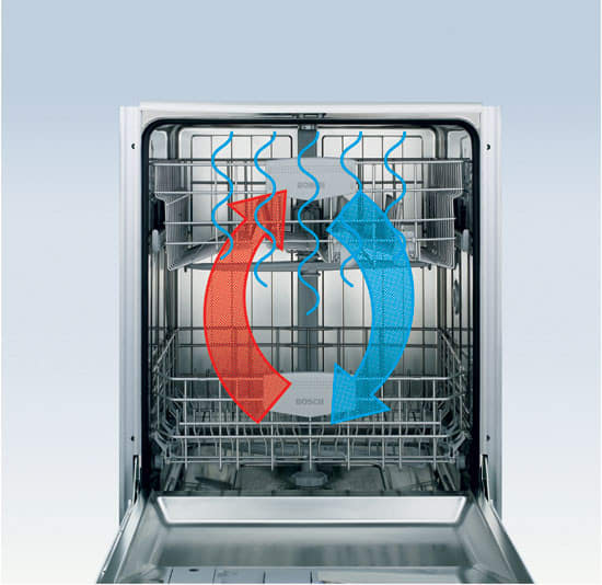 bosch dlx series dishwasher installation manual