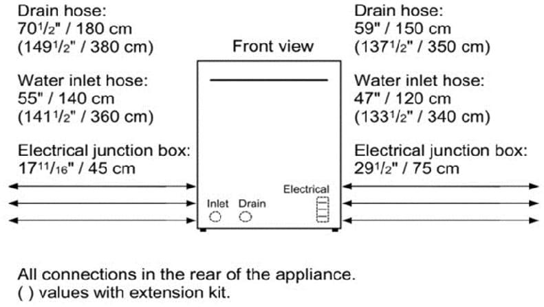 Bosch Spe53u55uc 18 Inch Full Console Dishwasher With Aquastop Plus
