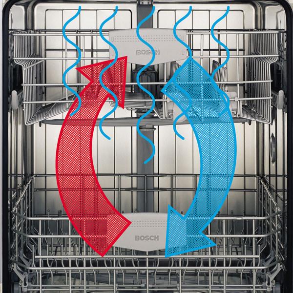 Bosch Shu33a02uc Full Console Dishwasher With 3 Wash