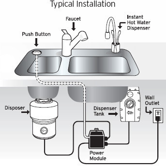 Insinkerator Sts00 Dual Outlet Sinktop Switch