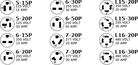 Air Conditioners on nema receptacle type chart