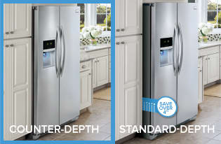 Genial A Counter Depth Refrigerator Gives You A Built In Look For A More  Affordable Price. Counter Depth Refrigerators Are Freestanding Refrigerators  That Have A ...
