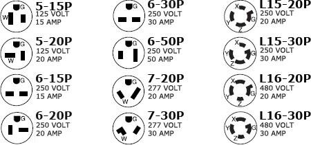 Room Air Conditioner Capacity Calculator
